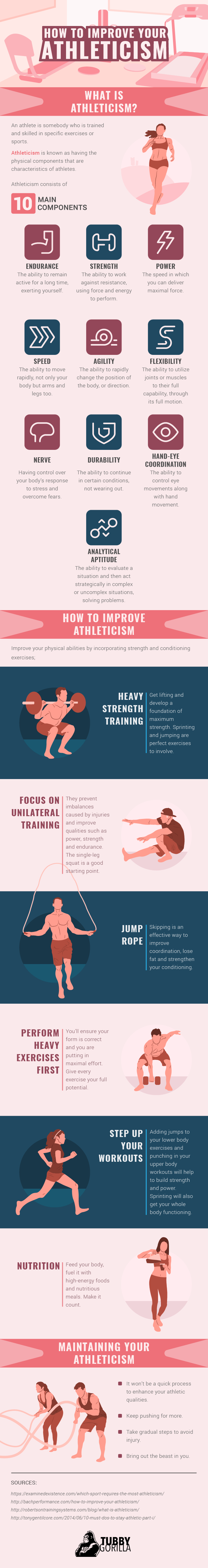 How to improve athleticism infographic